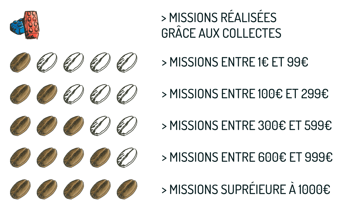 tableau-budget-missions-2
