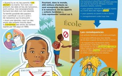 Juillet 2019 – Une identité  pour 127 enfants
